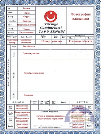 ТАПУ в Турции