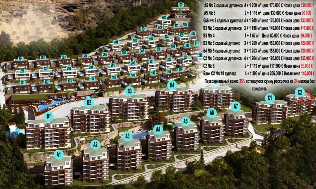 Акции на квартиры в Алании